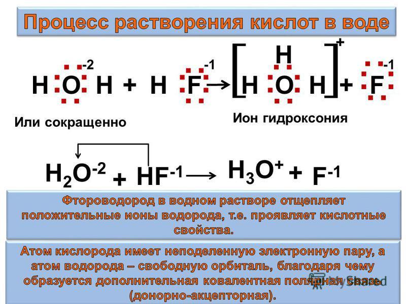 Группы элементов IIIIIIIVVVIVIIVIII Si 14 28,086 Кремний Р 1515 30,9738 Фосфор S 16 32,064 Сера Cl 17 35,453 Хлор ArAr 18 39,948 Аргон 1 2 3 4 7 5 6 1 2 3 1010 4 5 6 7 8 9 Ряды Н Водород 1 1.008 Периоды BCN As He Se Te F Br I At Ne Kr Xe Rn Бор Углер