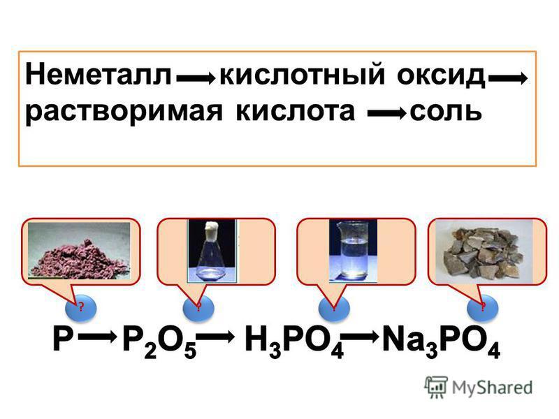 Кислотные оксиды редко взаимодействуют друг с другом (P 2 O 5 может отнимать воду у других кислот) P 2 O 5 + 2HClO 4 = Cl 2 O 7 + 2HPO 3 P 2 O 5 + HNO 3 = N 2 O 5 + 2HPO 3 Оксиды и соответсвующие им гидроксиды