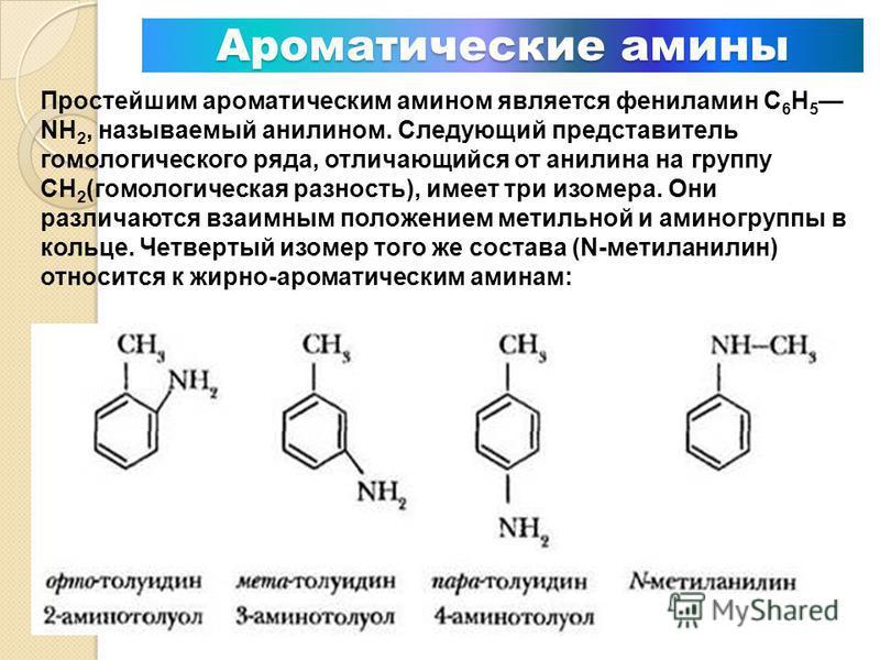 Амины, в которых аминогруппа связана непосредственно с ароматическим кольцом, называются ароматическими аминами. Простейшим ароматическим амином является фениламин С 6 Н 5 NH 2 Ароматические амины Ароматические амины Анилин - Фениламин