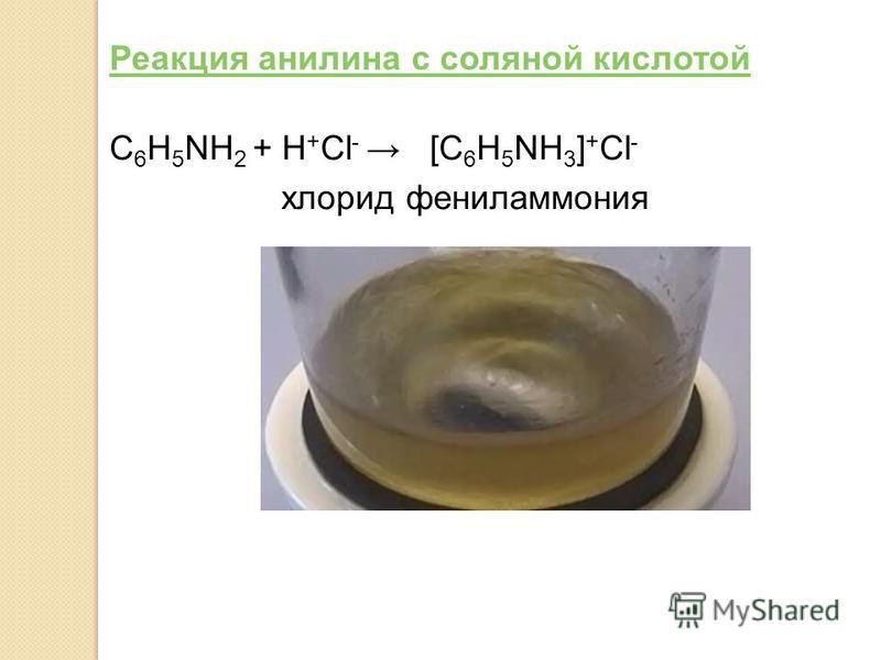 Влияние аминогруппы на бензольное кольцо + Br 2 = Br анилин 3HBr + Качественная реакция на анилин 2,4,6- триброманилин белый осадок белый