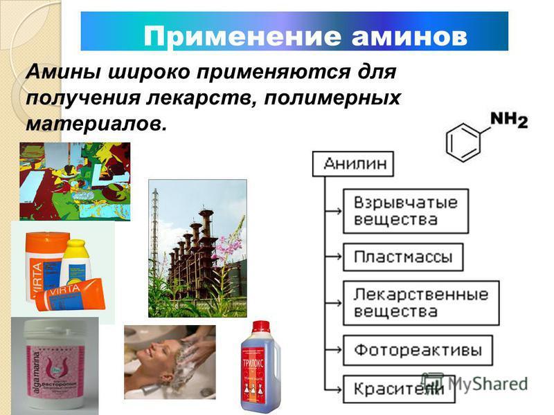 С 6 Н 5 NH 2 + H + Cl - [С 6 Н 5 NH 3 ] + Cl - хлорид фениламмония Реакция анилина с соляной кислотой