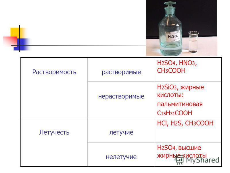 Растворимостьрастворимые H 2 SO 4, HNO 3, CH 3 COOH нерастворимые H 2 SiO 3, жирные кислоты: пальмитиновая С 15 Н 31 СООН Летучестьлетучие HCl, H 2 S, CH 3 COOH нелетучие H 2 SO 4, высшие жирные кислоты