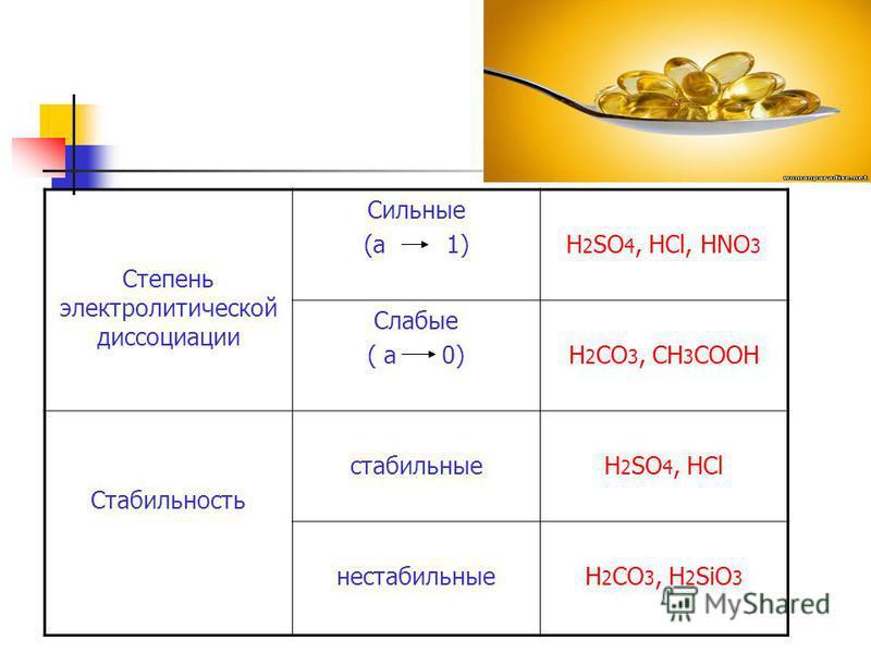 Степень электролитической диссоциации Сильные (а 1)H 2 SO 4, HCl, HNO 3 Слабые ( а 0)H 2 CO 3, CH 3 COOH Стабильность стабильныеH 2 SO 4, HCl нестабильныеH 2 CO 3, H 2 SiO 3