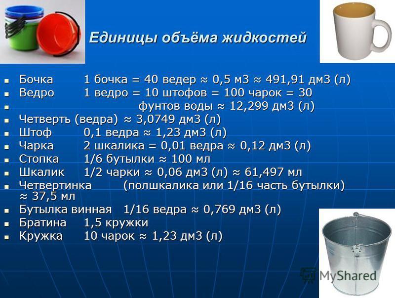 Единицы объёма жидкостей Бочка 1 бочка = 40 ведер 0,5 м 3 491,91 дм 3 (л) Бочка 1 бочка = 40 ведер 0,5 м 3 491,91 дм 3 (л) Ведро 1 ведро = 10 штофов = 100 чарок = 30 Ведро 1 ведро = 10 штофов = 100 чарок = 30 фунтов воды 12,299 дм 3 (л) фунтов воды 1