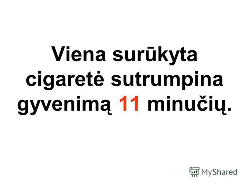 Viena surūkyta cigaretė sutrumpina gyvenimą 11 minučių.