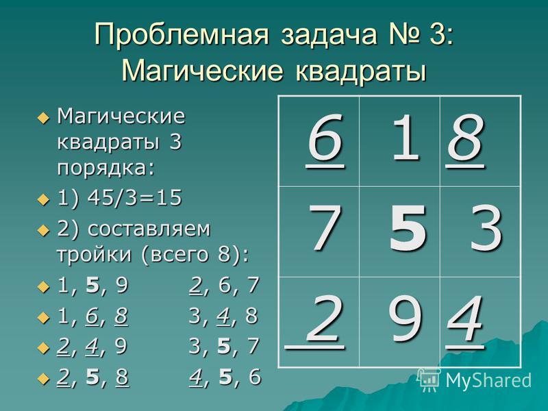 Проблемная задача 3: Магические квадраты Магические квадраты 3 порядка: Магические квадраты 3 порядка: 1) 45/3=15 1) 45/3=15 2) составляем тройки (всего 8): 2) составляем тройки (всего 8): 1, 5, 9 2, 6, 7 1, 5, 9 2, 6, 7 1, 6, 8 3, 4, 8 1, 6, 8 3, 4,