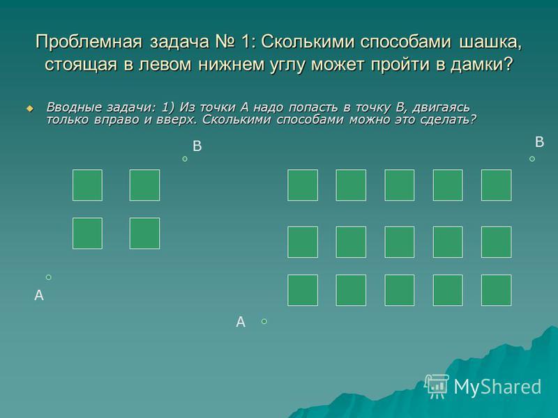 Проблемная задача 1: Сколькими способами шашка, стоящая в левом нижнем углу может пройти в дамки? Вводные задачи: 1) Из точки А надо попасть в точку В, двигаясь только вправо и вверх. Сколькими способами можно это сделать? Вводные задачи: 1) Из точки
