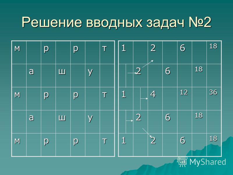Решение вводных задач 2 март ашу март ашу март 126182618 141236 2618 12618