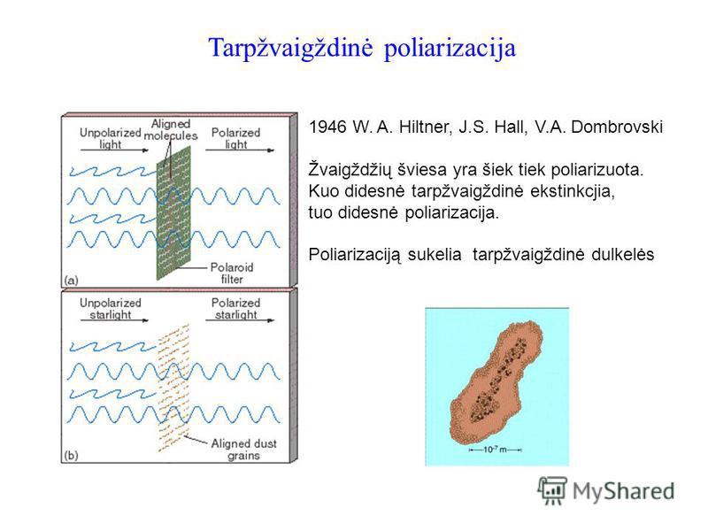Tarpžvaigždinė poliarizacija 1946 W. A. Hiltner, J.S. Hall, V.A. Dombrovski Žvaigždžių šviesa yra šiek tiek poliarizuota. Kuo didesnė tarpžvaigždinė ekstinkcjia, tuo didesnė poliarizacija. Poliarizaciją sukelia tarpžvaigždinė dulkelės