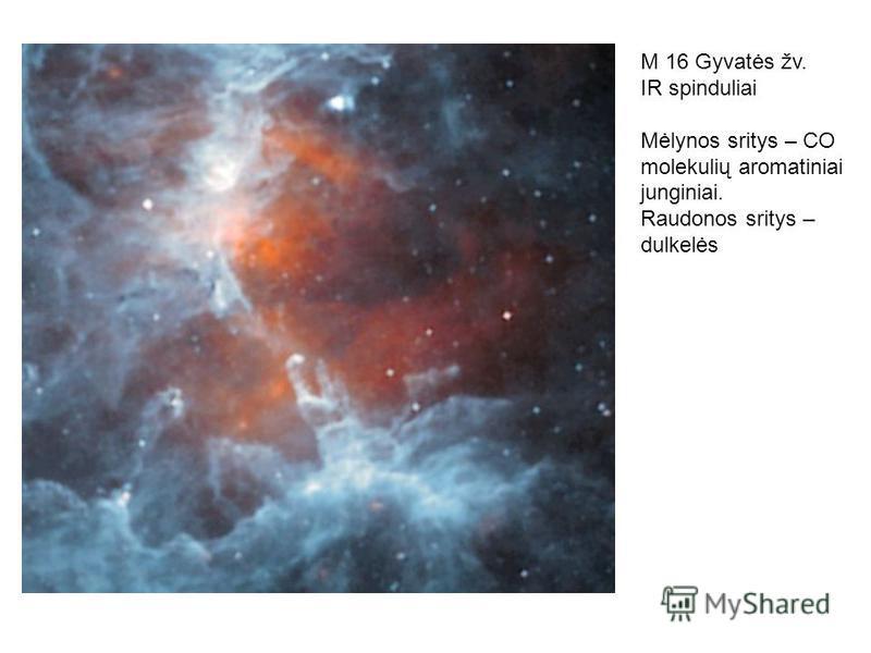M 16 Gyvatės žv. IR spinduliai Mėlynos sritys – CO molekulių aromatiniai junginiai. Raudonos sritys – dulkelės