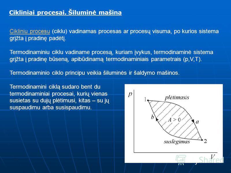 Cikliniai procesai. Šiluminė mašina Cikliniu procesu (ciklu) vadinamas procesas ar procesų visuma, po kurios sistema grįžta į pradinę padėtį. Termodinaminiu ciklu vadiname procesą, kuriam įvykus, termodinaminė sistema grįžta į pradinę būseną, apibūdi