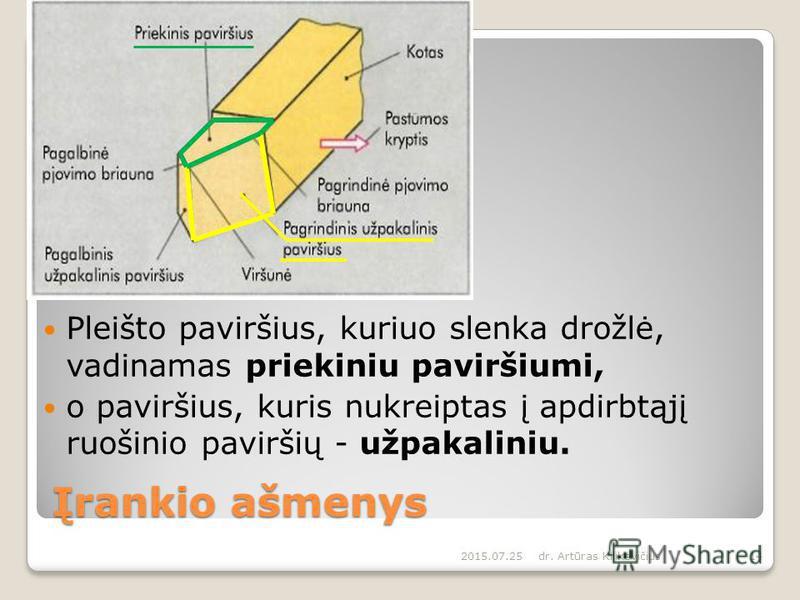 Įrankio ašmenys Pleišto paviršius, kuriuo slenka drožlė, vadinamas priekiniu paviršiumi, o paviršius, kuris nukreiptas į apdirbtąjį ruošinio paviršių - užpakaliniu. 2015.07.25dr. Artūras Kilikevičius14