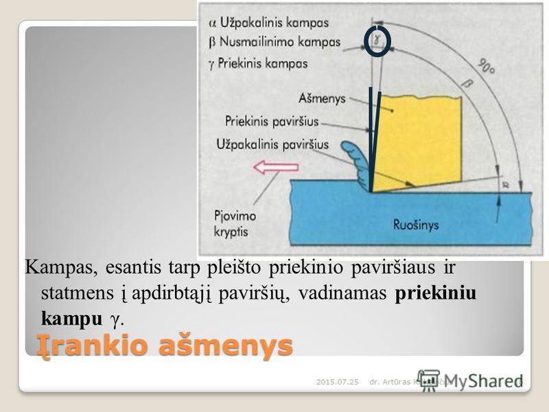 Įrankio ašmenys Kampas, esantis tarp pleišto priekinio paviršiaus ir statmens į apdirbtąjį paviršių, vadinamas priekiniu kampu γ. 2015.07.25dr. Artūras Kilikevičius16