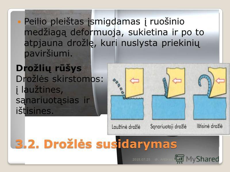 3.2. Drožlės susidarymas Peilio pleištas įsmigdamas į ruošinio medžiagą deformuoja, sukietina ir po to atpjauna drožlę, kuri nuslysta priekinių paviršiumi. 2015.07.25dr. Artūras Kilikevičius24 Drožlių rūšys Drožlės skirstomos: į laužtines, sąnariuotą