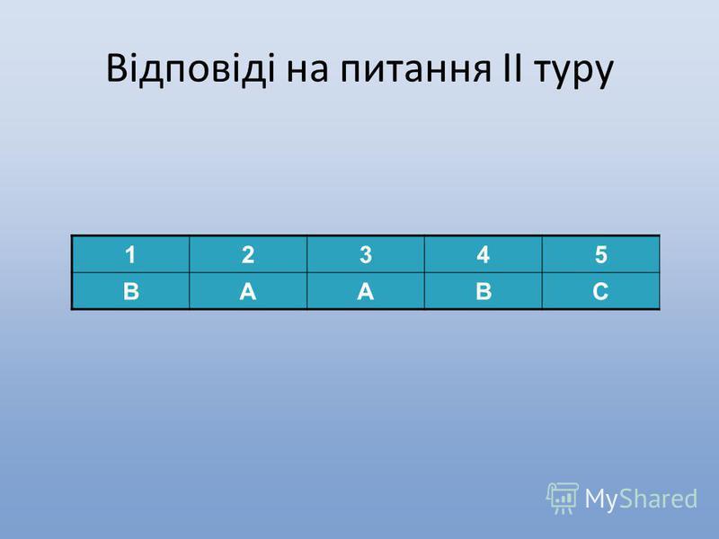 Відповіді на питання ІІ туру 12345 ВAABC
