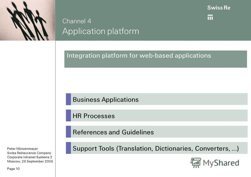 Peter Münzenmayer Swiss Reinsurance Company Corporate Intranet Systems 2 Moscow, 28 September 2006 Page 10 Support Tools (Translation, Dictionaries, Converters, …) HR Processes Business Applications References and Guidelines Channel 4 Application pla