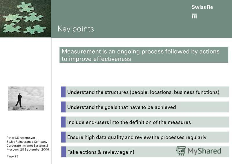 Peter Münzenmayer Swiss Reinsurance Company Corporate Intranet Systems 2 Moscow, 28 September 2006 Page 23 Ensure high data quality and review the processes regularly Understand the structures (people, locations, business functions) Understand the go