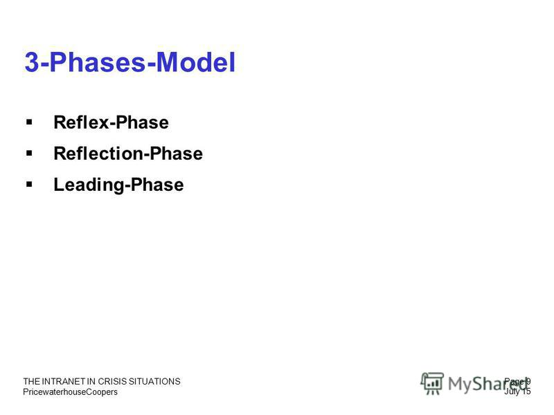 PricewaterhouseCoopers THE INTRANET IN CRISIS SITUATIONS Page 9 July 15 Reflex-Phase Reflection-Phase Leading-Phase 3-Phases-Model