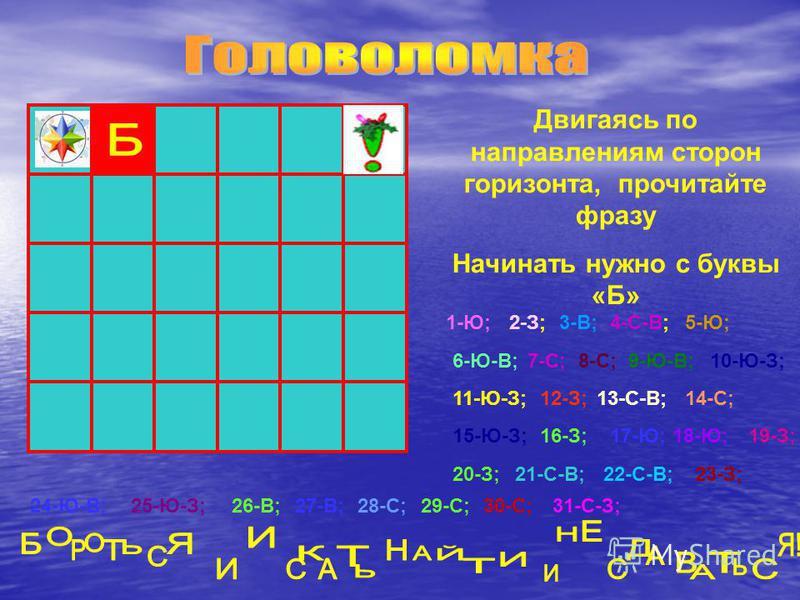 Двигаясь по направлениям сторон горизонта, прочитайте фразу Начинать нужно с буквы «Б» 1-Ю;2-З;3-В;4-С-В;5-Ю; 6-Ю-В;7-С;8-С;9-Ю-В;10-Ю-З; 11-Ю-З;12-З;13-С-В;14-С; 15-Ю-З;16-З;17-Ю;18-Ю;19-З; 20-З;21-С-В;22-С-В;23-З; 24-Ю-В;25-Ю-З;26-В;27-В;28-С;29-С;
