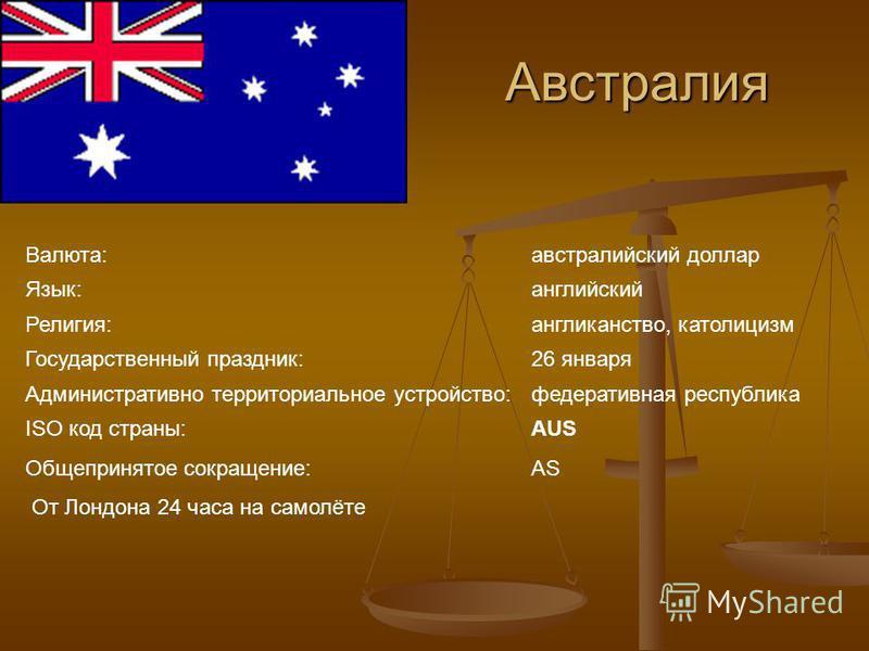 Австралия Валюта:австралийский доллар Язык:английский Религия:англиканство, католицизм Государственный праздник:26 января Административно территориальное устройство:федеративная республика ISO код страны:AUS Общепринятое сокращение:AS От Лондона 24 ч