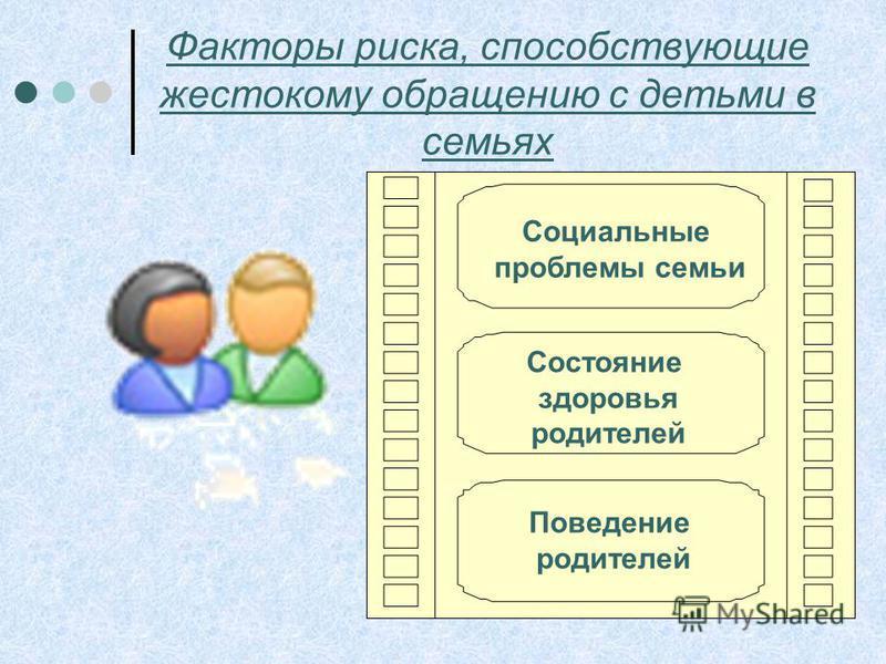 Факторы риска, способствующие жестокому обращению с детьми в семьях Социальные проблемы семьи Состояние здоровья родителей Поведение родителей