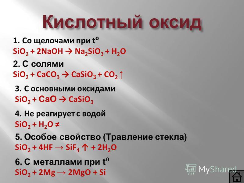 1. Со щелочами при t SiO 2 + 2NaOH Na 2 SiO 3 + H 2 O 2. С солями SiO 2 + CaCO 3 CaSiO 3 + CO 2 3. С основными оксидами SiO 2 + CaO CaSiO 3 4. Не реагирует с водой SiO 2 + H 2 O Кислотный оксид 5. Особое свойство (Травление стекла) SiO 2 + 4HF SiF 4