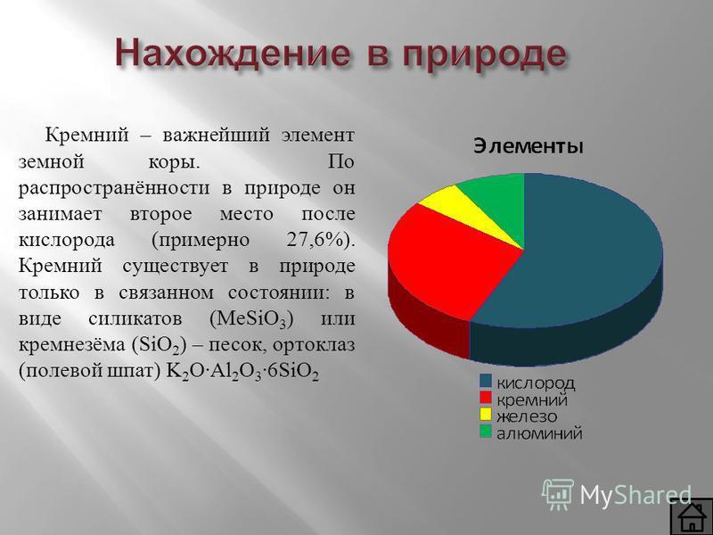 Нахождение в природе Кремний – важнейший элемент земной коры. По распространённости в природе он занимает второе место после кислорода (примерно 27,6%). Кремний существует в природе только в связанном состоянии: в виде силикатов (MeSiO 3 ) или кремне