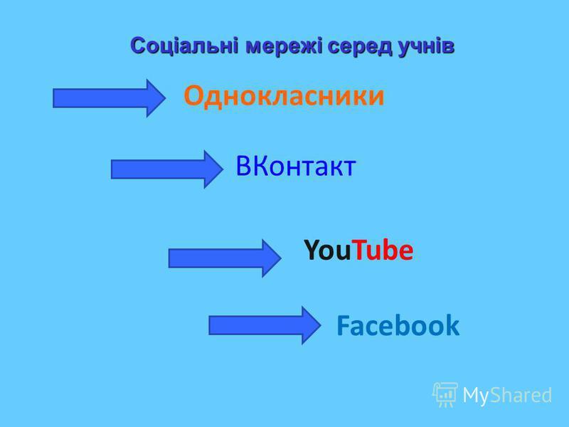 Соціальні мережі серед учнів Однокласники ВКонтакт YouTube Facebook