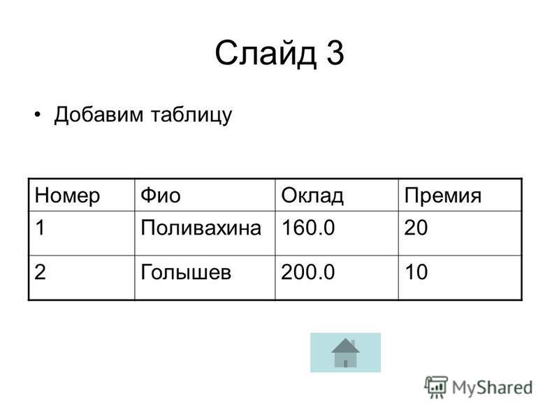 Слайд 3 Добавим таблицу Номер ФиоОклад Премия 1Поливахина 160.020 2Голышев 200.010