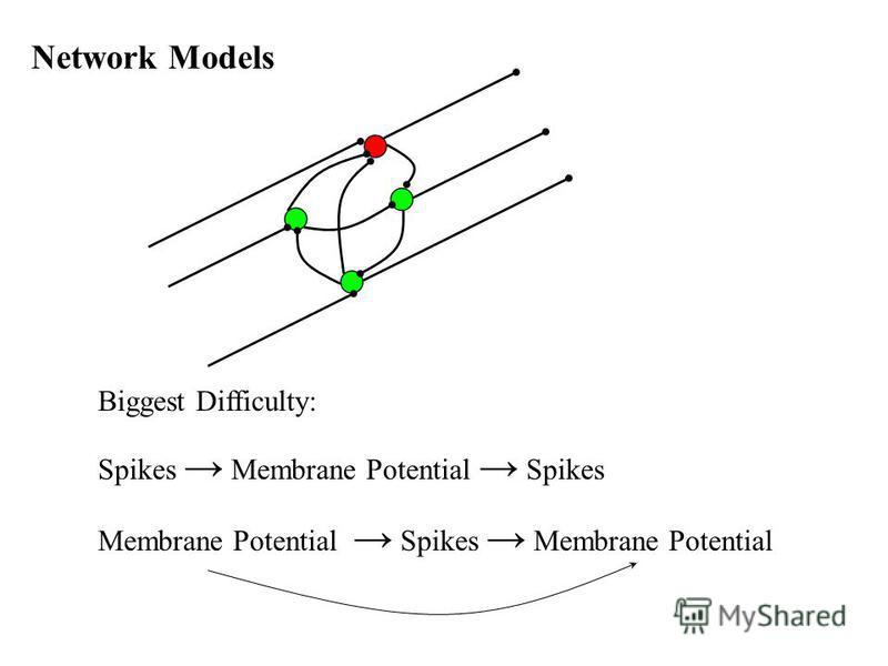 Network Models Biggest Difficulty: Spikes Membrane Potential Spikes Membrane Potential Spikes Membrane Potential