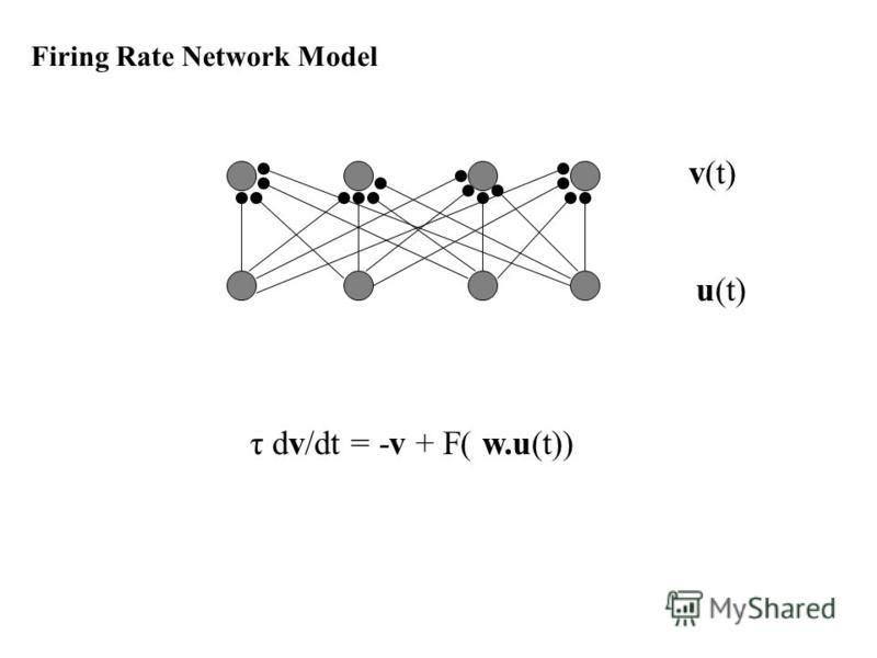 Firing Rate Network Model τ dv/dt = -v + F( w.u(t)) v(t) u(t)