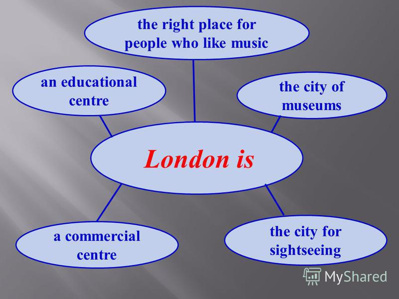 London is the right place for people who like music the city of museums an educational centre a commercial centre the city for sightseeing
