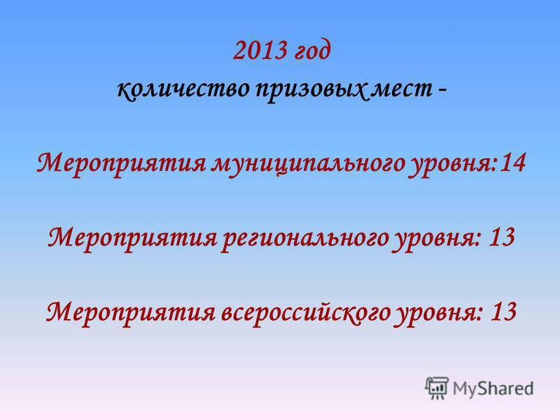 2013 год количество призовых мест - Мероприятия муниципального уровня:14 Мероприятия регионального уровня: 13 Мероприятия всероссийского уровня: 13