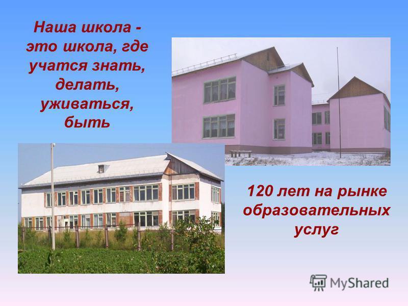 Наша школа - это школа, где учатся знать, делать, уживаться, быть 120 лет на рынке образовательных услуг