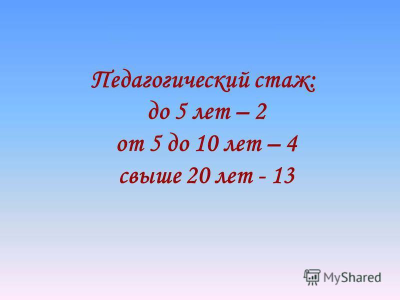 Педагогический стаж: до 5 лет – 2 от 5 до 10 лет – 4 свыше 20 лет - 13