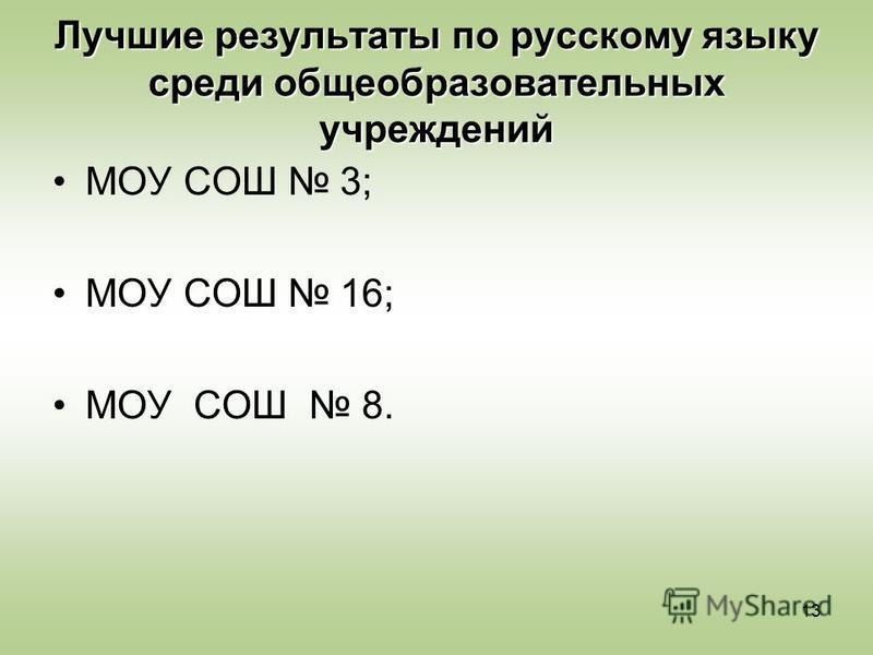13 Лучшие результаты по русскому языку среди общеобразовательных учреждений МОУ СОШ 3; МОУ СОШ 16; МОУ СОШ 8.