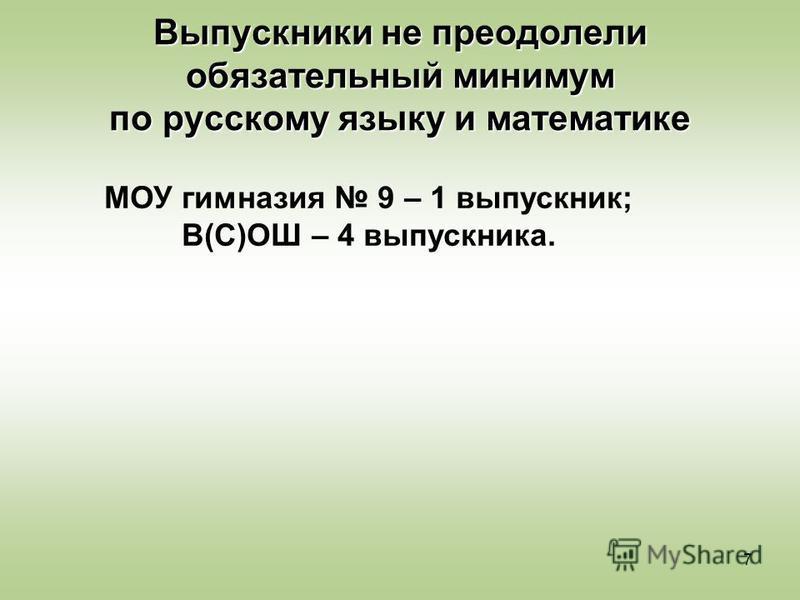 7 Выпускники не преодолели обязательный минимум по русскому языку и математике МОУ гимназия 9 – 1 выпускник; В(С)ОШ – 4 выпускника.