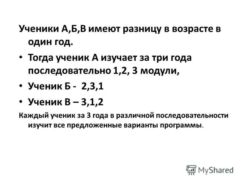 Ученики А,Б,В имеют разницу в возрасте в один год. Тогда ученик А изучает за три года последовательно 1,2, 3 модули, Ученик Б - 2,3,1 Ученик В – 3,1,2 Каждый ученик за 3 года в различной последовательности изучит все предложенные варианты программы.