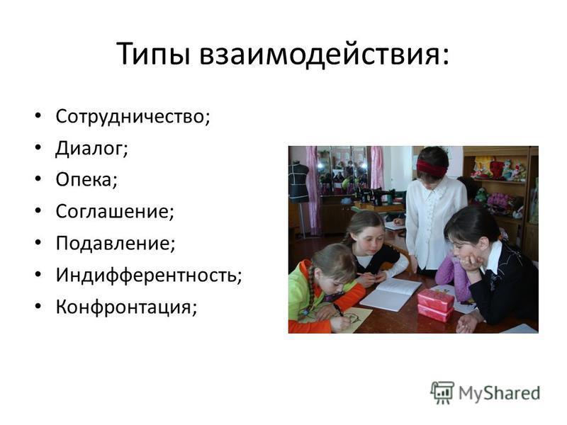 Типы взаимодействия: Сотрудничество; Диалог; Опека; Соглашение; Подавление; Индифферентность; Конфронтация;