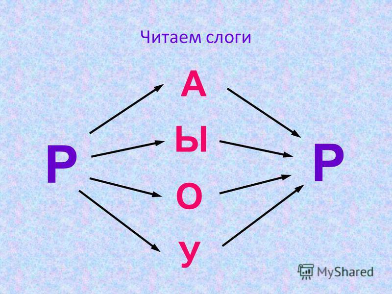 Как запомнить букву Р? Каждый может, например, Руку на бочок поставить И друг другу Р представить.