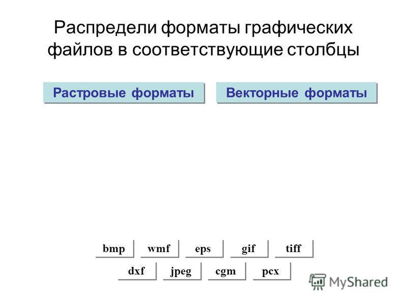Распредели форматы графических файлов в соответствующие столбцы Растровые форматы Векторные форматы bmp wmf eps gif tiff dxf jpeg pcx cgm