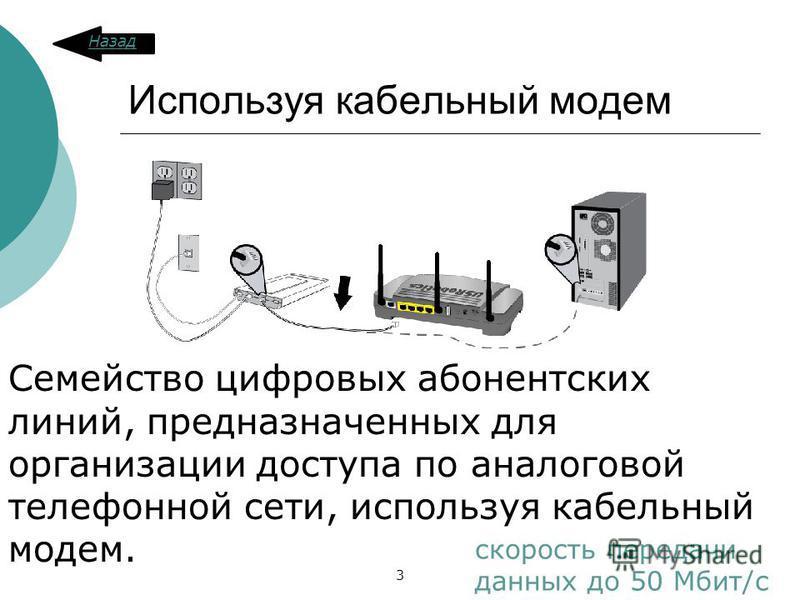 Используя кабельный модем скорость передачи данных до 50 Мбит/с Семейство цифровых абонентских линий, предназначенных для организации доступа по аналоговой телефонной сети, используя кабельный модем. Назад 3