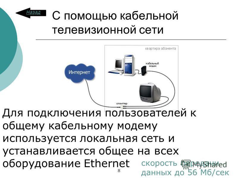 С помощью кабельной телевизионной сети скорость передачи данных до 56 Мб/сек Для подключения пользователей к общему кабельному модему используется локальная сеть и устанавливается общее на всех оборудование Ethernet Назад 8