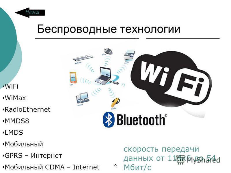 Беспроводные технологии скорость передачи данных от 114 кб до 54 Мбит/с WiFi WiMax RadioEthernet MMDS8 LMDS Мобильный GPRS – Интернет Мобильный CDMA – Internet Назад 9