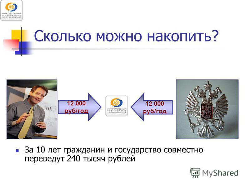 Сколько можно накопить? За 10 лет гражданин и государство совместно переведут 240 тысяч рублей 12 000 руб/год 12 000 руб/год