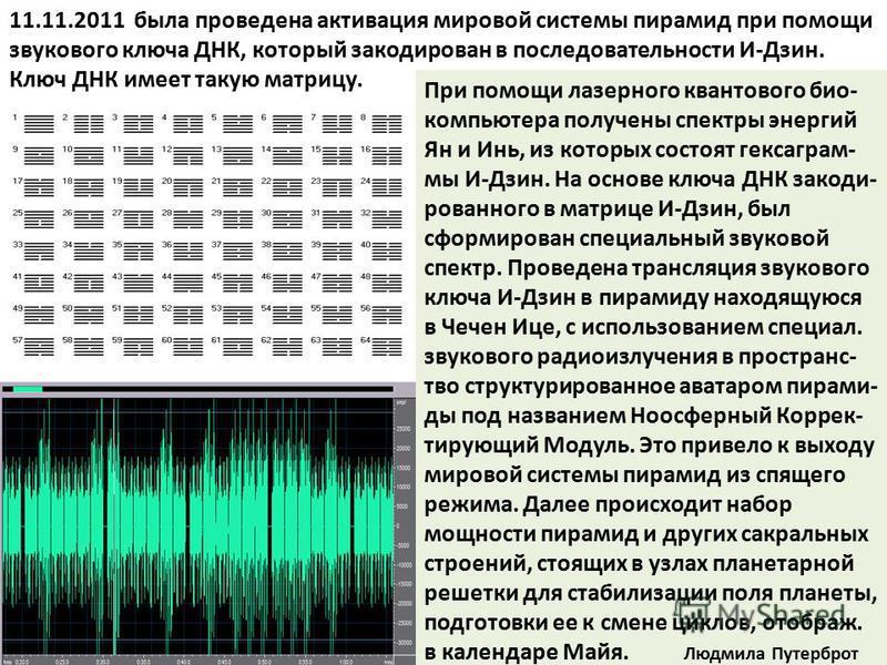 11.11.2011 была проведена активация мировой системы пирамид при помощи звукового ключа ДНК, который закодирован в последовательности И-Дзин. Ключ ДНК имеет такую матрицу. При помощи лазерного квантового био- компьютера получены спектры энергий Ян и И