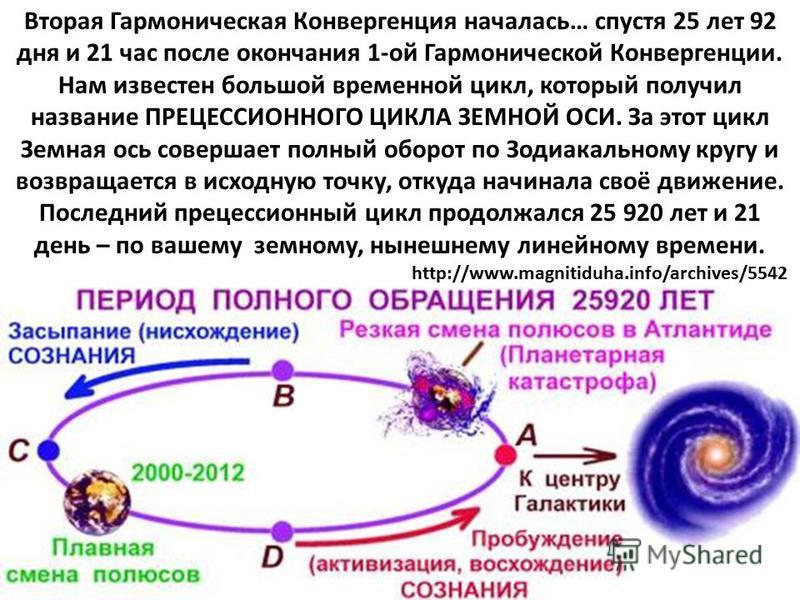 Вторая Гармоническая Конвергенция началась… спустя 25 лет 92 дня и 21 час после окончания 1-ой Гармонической Конвергенции. Нам известен большой временной цикл, который получил название ПРЕЦЕССИОННОГО ЦИКЛА ЗЕМНОЙ ОСИ. За этот цикл Земная ось совершае