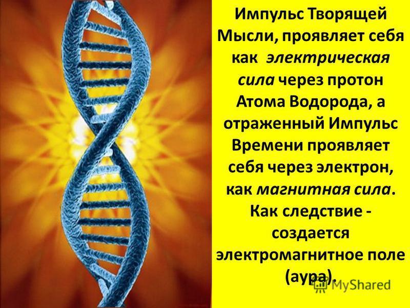 Импульс Творящей Мысли, проявляет себя как электрическая сила через протон Атома Водорода, а отраженный Импульс Времени проявляет себя через электрон, как магнитная сила. Как следствие - создается электромагнитное поле (аура).