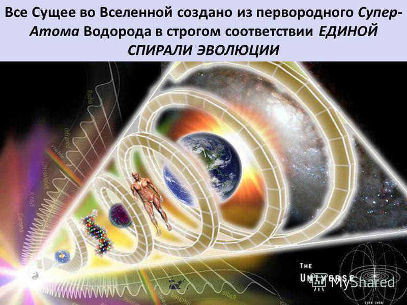 Все Сущее во Вселенной создано из первородного Супер- Атома Водорода в строгом соответствии ЕДИНОЙ СПИРАЛИ ЭВОЛЮЦИИ