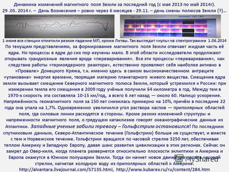 Динамика изменений магнитного поля Земли за последний год (с мая 2013 по май 2014 г). 29.05. 2014 г. – День Вознесения – ровно через 6 месяцев - 29.11. – день смены полюсов Земли (?)… 1 июня все станции отметили резкое падение МП, кроме Литвы. Так вы